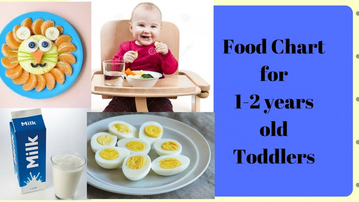Healthy Diet Chart For 155 Years Baby Food 15 15 Year Old ..