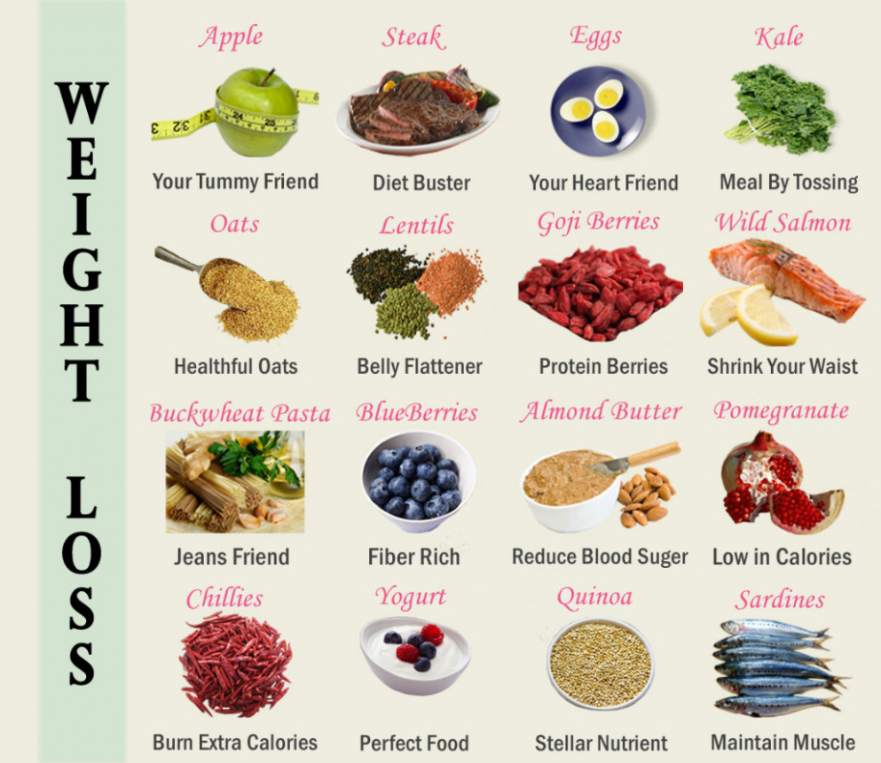 Healthy Foods To Eat At Night To Lose Weight - Healthy Food Recipes To Lose Weight