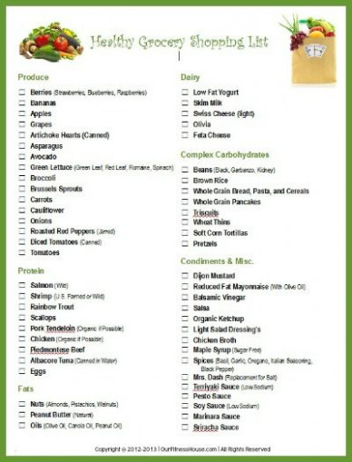 Healthy Grocery Shopping List for Runners | Skinny ..