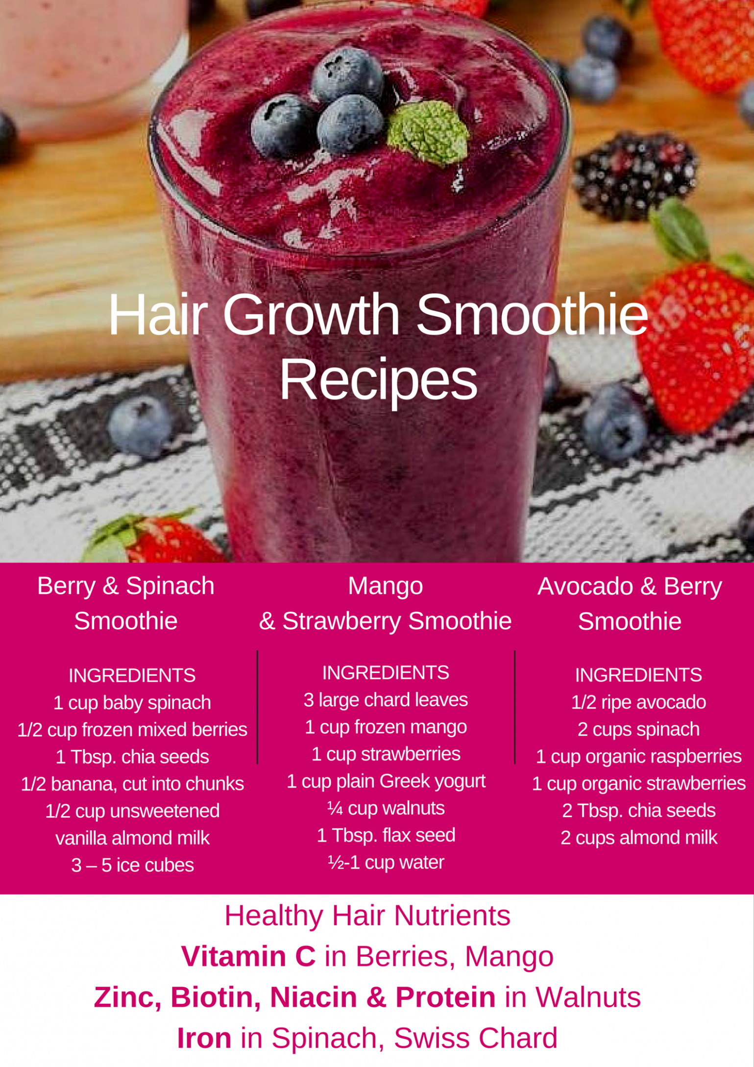 Healthy Hair Growth Smoothies You Should Try | Viviscal ..