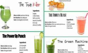 Healthy Juice Recipes For Weight Loss | Juice Recipes – Healthy Juice Recipes For Weight Loss