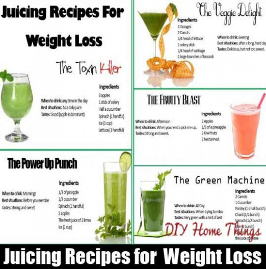 Healthy Juice Recipes For Weight Loss | Juice Recipes - healthy juice recipes for weight loss