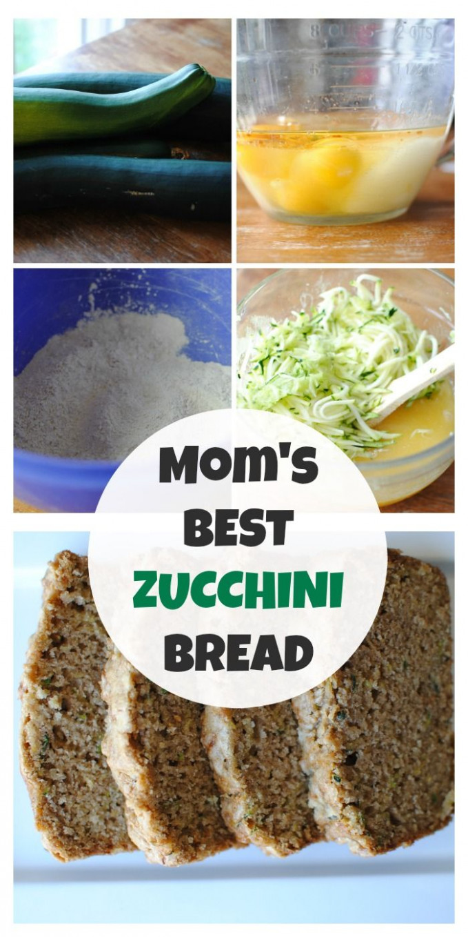 Healthy Recipes : If you need only one recipe for zucchini ..