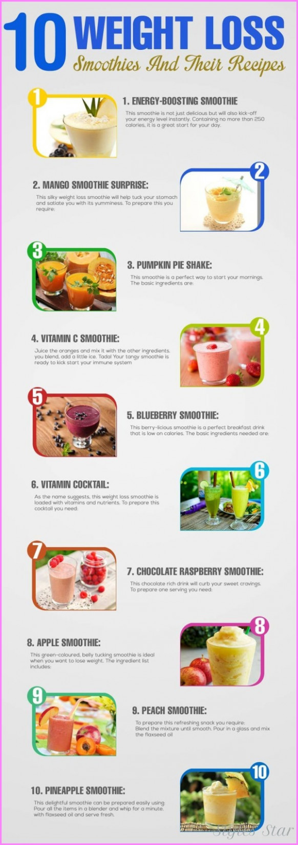 Healthy Smoothie Recipes For Losing Weight - Star Styles ..