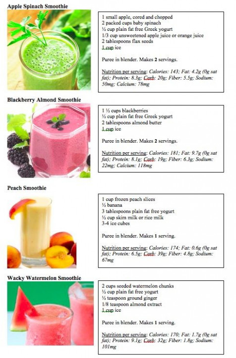 Healthy Smoothie Recipes | Smoothie Diet | Pinterest - smoothie recipes that are healthy