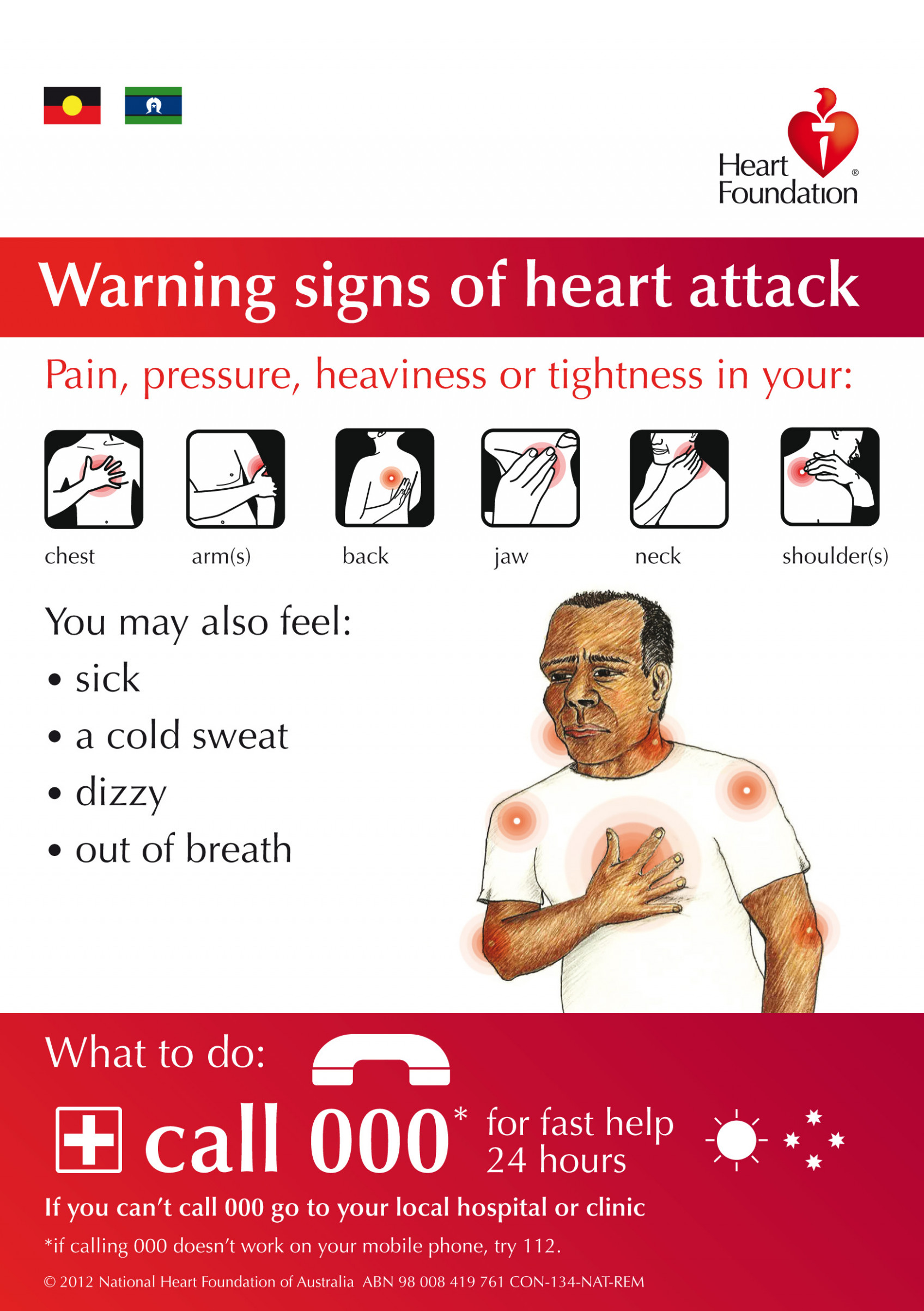 Heart Attack Warning Signs Resources | The Heart Foundation - Healthy Recipes Heart Foundation