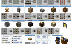I Had Trouble Remembering All The New Block Recipes, So I ..