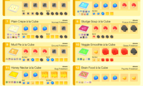 I Made A Cooking Recipe List : PokemonQuest – Pokemon Quest Food Recipes