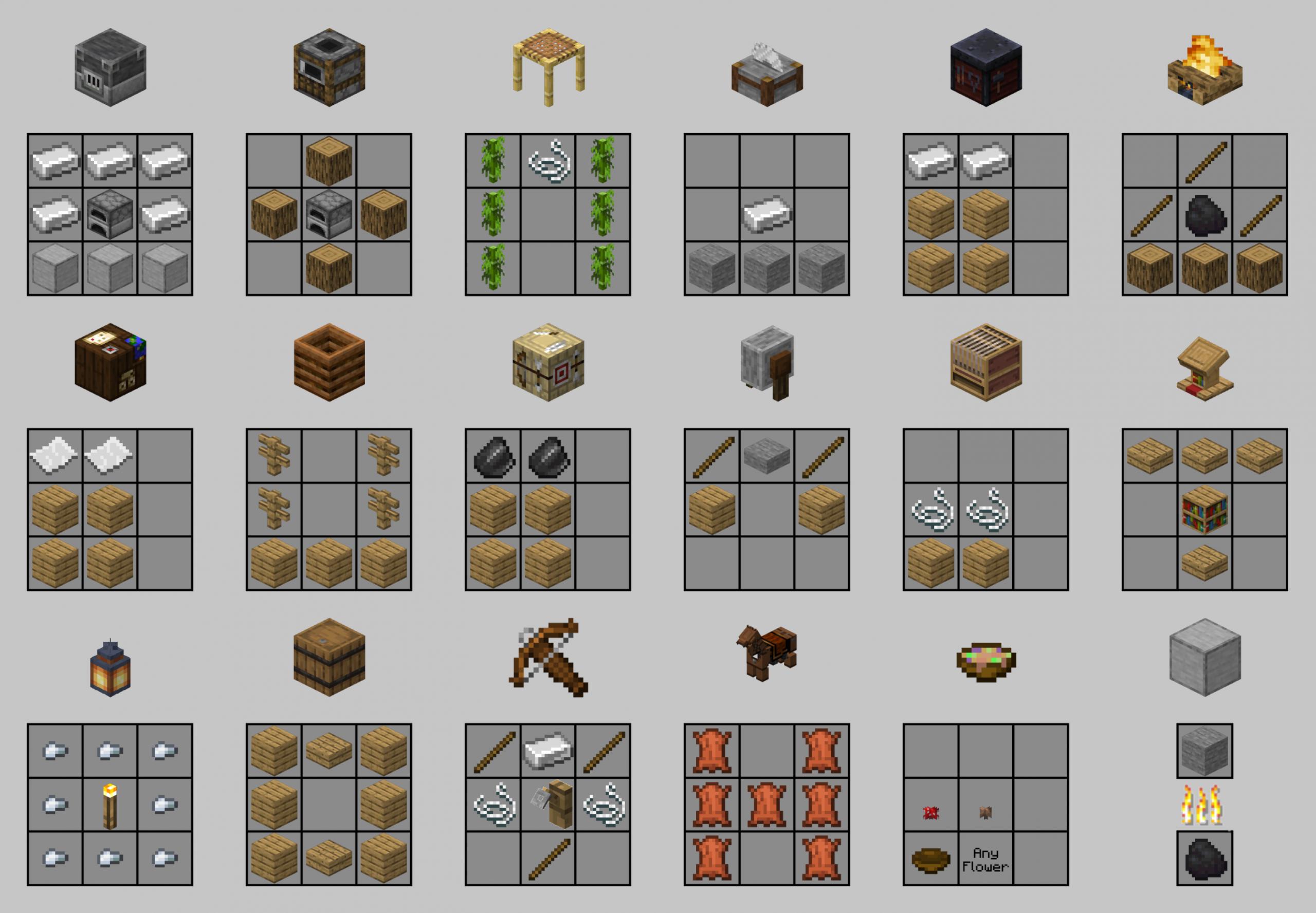 image of crafting recipes for the new items from 11.111 ..