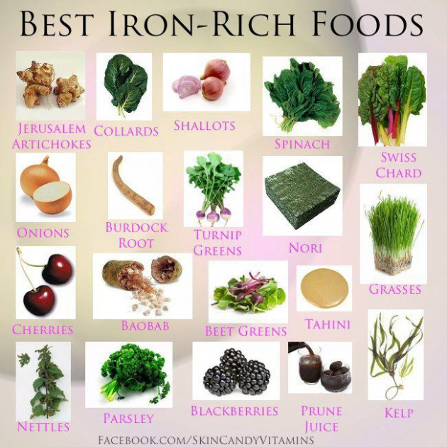 iron rich foods | Food Related | Iron rich foods, Foods ..