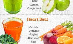 Juice Recipes For Weight Loss Naturally In A Healthy Way! – Healthy Juicer Recipes