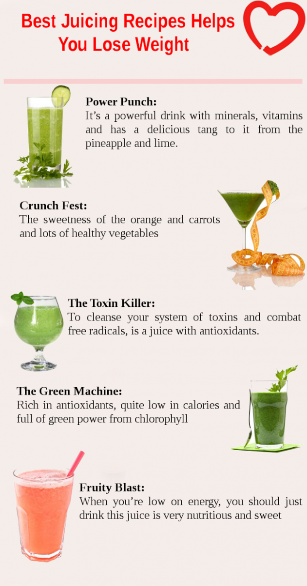Juices That Helps You Lose Weight | Health Tips In Pics