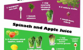 Juicing Recipes For Detoxing And Weight Loss – MODwedding – Healthy Juice Recipes For Weight Loss