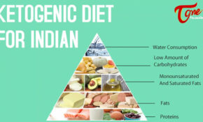 Ketogenic Diet For Indian | Right Diet | By Dr. P. Janaki ..