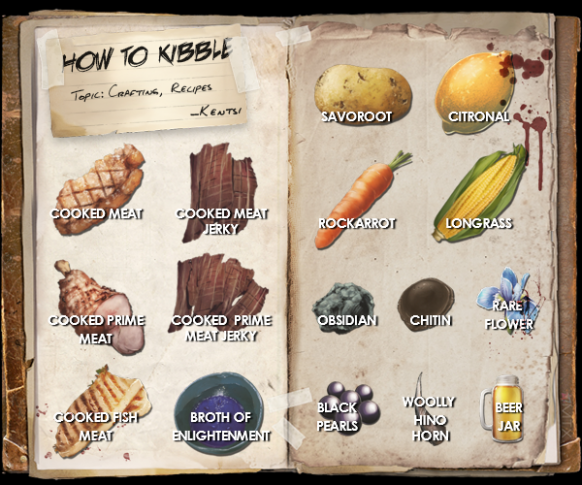 List Of Synonyms And Antonyms Of The Word: Kibble Ark - Food Recipes Ark
