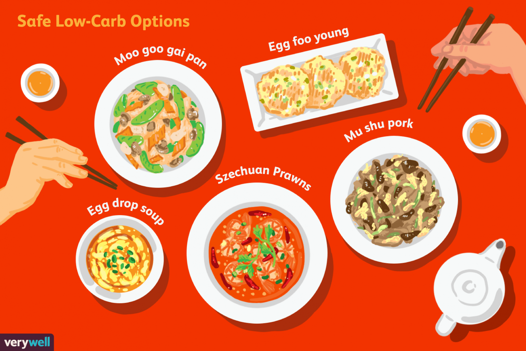 Low-Carb Food Items in a Chinese Restaurant | Low Carb in ..