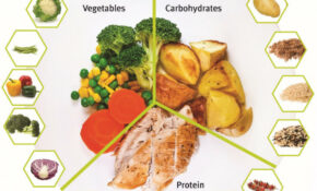 Meal Planning – Growing Good Habits – Healthy Recipes Qld Government