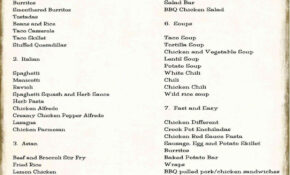 Meal Planning Ideas – This Is A Great List Because I Know I ..