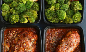 Meal Prep Pizza Chicken GF, Low Carb, Low Calorie – Skinny ..