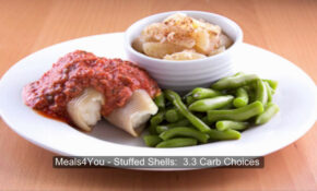 Meals10You®: Home Delivered Diabetic Meals – Diabetic Recipes Dinner