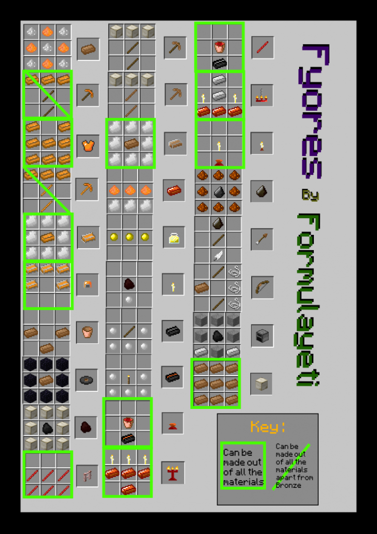 minecraft make crafting recipes - Google Search | Crafting ..