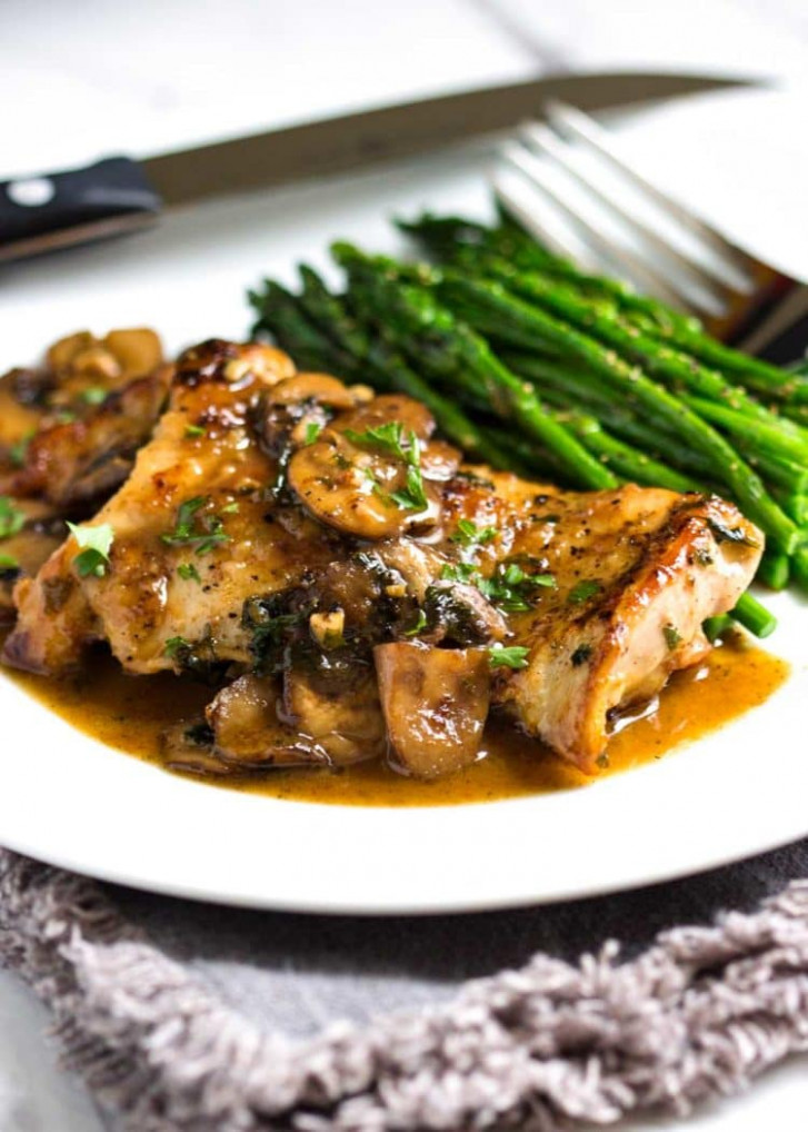Pan Seared Chicken with Mushrooms - keviniscooking