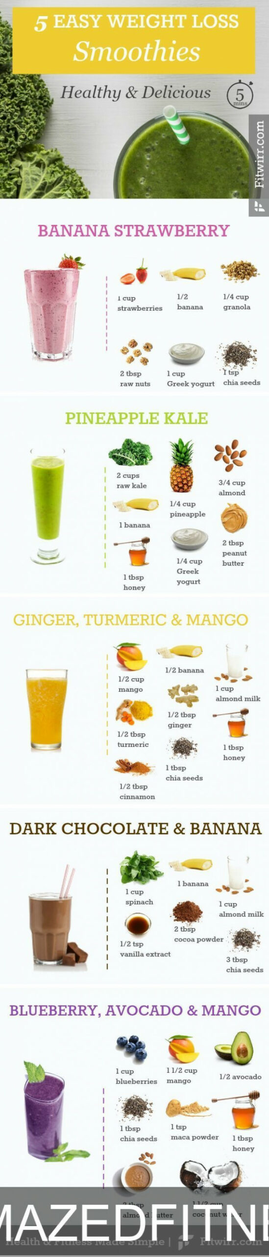 Pin by Lynea Sekany on Healthy smoothie recipes | Healthy ..