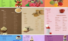 Pin By Vegan Bandit On Vegan Recipes | Food Lists, Vegan ..
