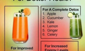Pin On Detox Juice Recipes  Juices And Smoothies To Cleanse – Healthy Recipes Juicer Weight Loss