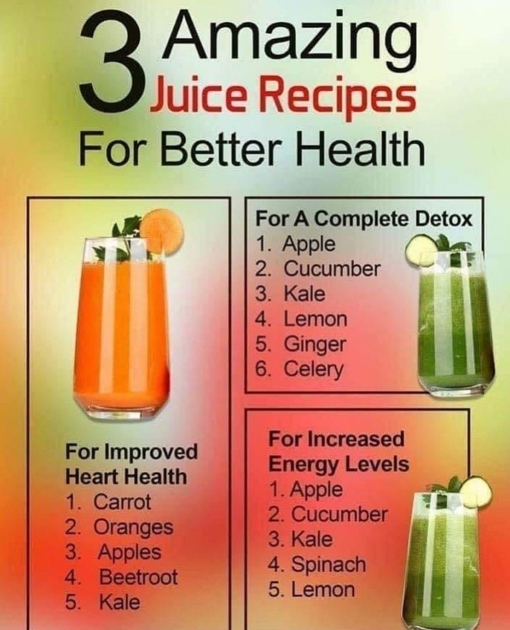 Pin on Detox Juice Recipes- Juices and Smoothies to Cleanse