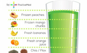 Pin On Smoothie – Recipes Smoothies Healthy