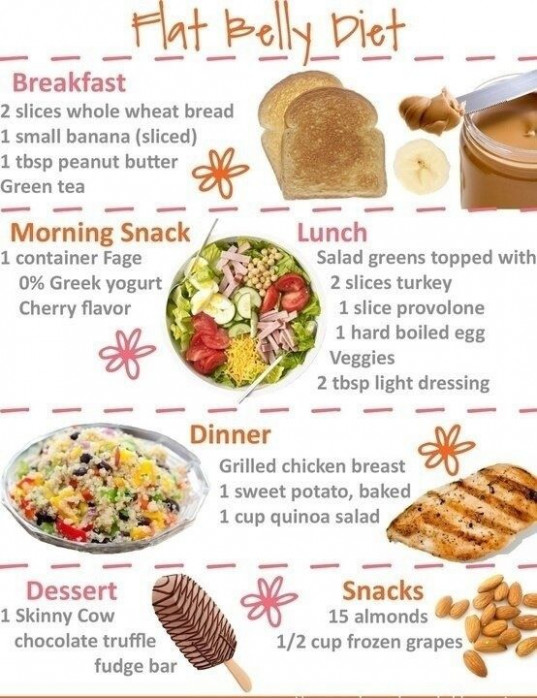 Pinterest • The world's catalog of ideas - recipes to eat healthy and lose weight