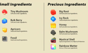 Pokemon Quest Ingredient Farming Locations – Where To Best ..