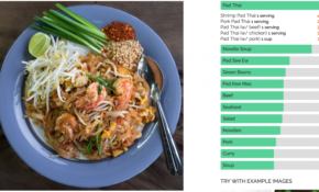 Re: Comparison Of Image Recognition APIs On Food Images – Food Recipes Api