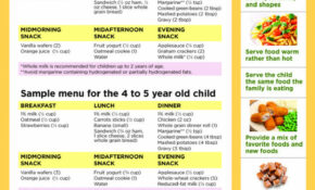 Sample Menu For The One To Three Year Old And Four To Five ..