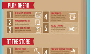 Shopping On A Budget Infographic | American Heart Association – Recipes Budget Healthy
