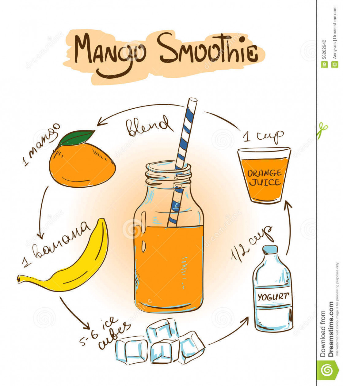Sketch Mango Smoothie Recipe. Stock Vector - Illustration of ..