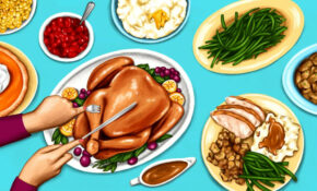 Thanksgiving Ideas, Recipes, And Tips For First Time Cooks ..
