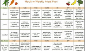 The Conveniences Of Weight Loss Meal Plans – Healthy Recipes Meal Plan