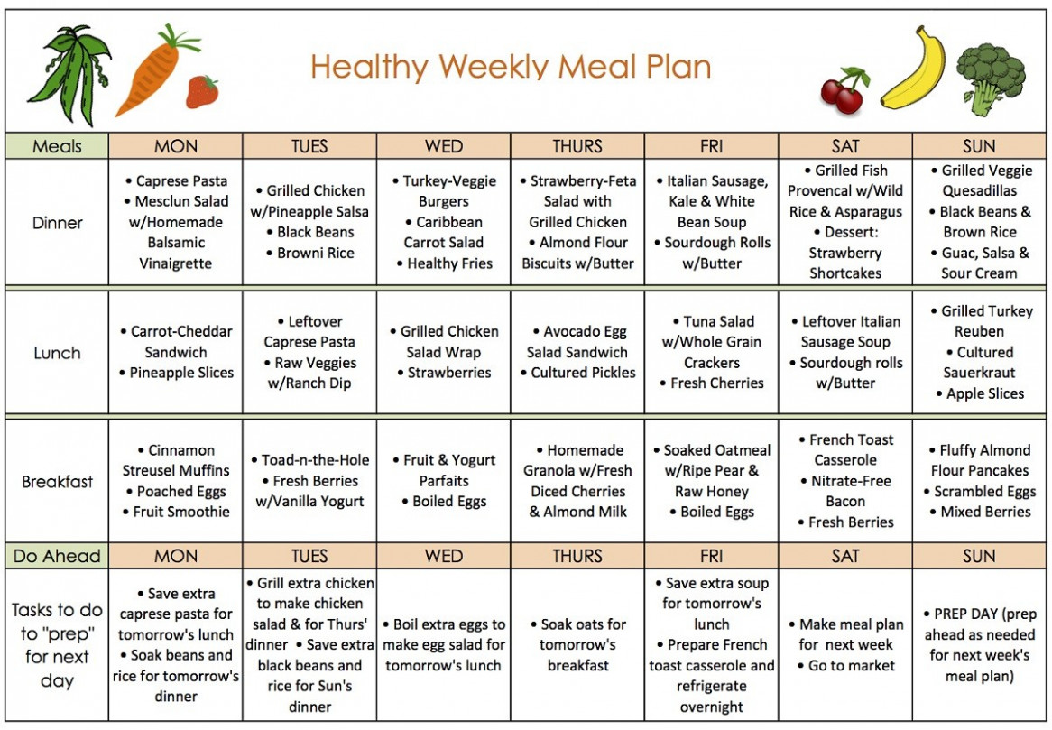 The Conveniences of Weight Loss Meal Plans - healthy recipes meal plan