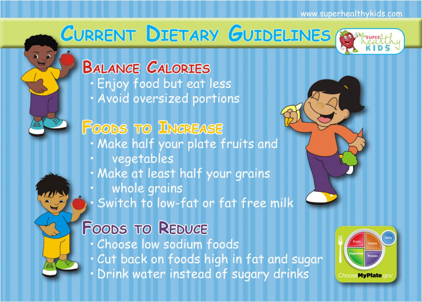 The Dietary Guidelines for a Balanced Lunch {with the help ..