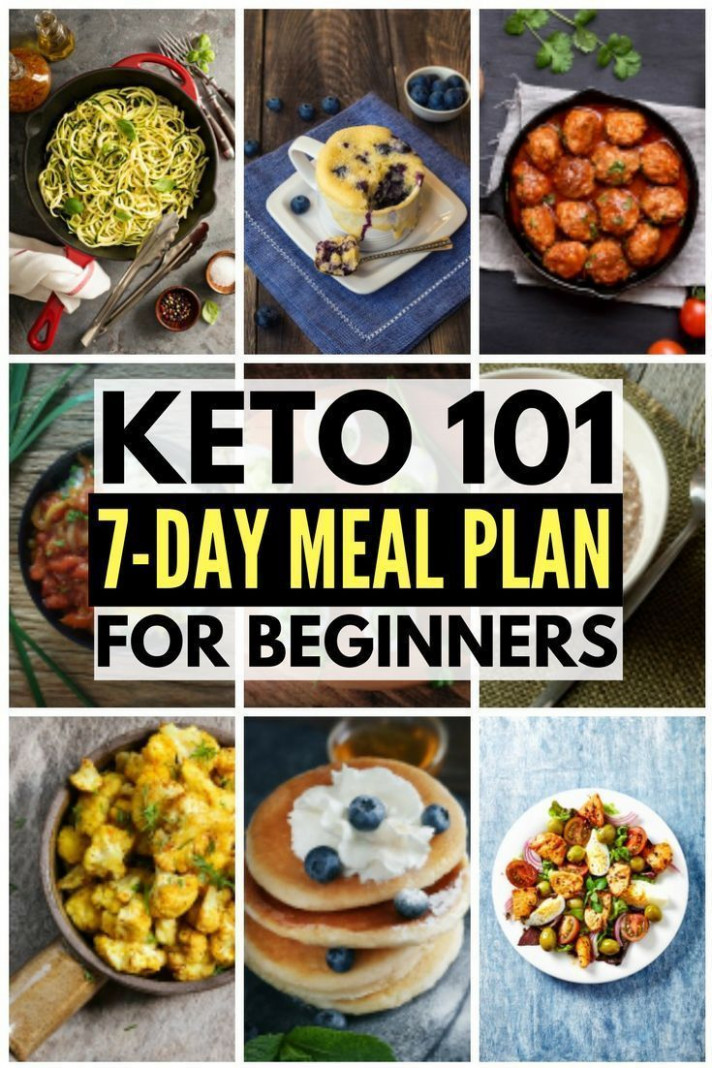 The Only Healthy Cookbook you will ever need | Keto ..