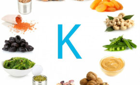 The Power Of Potassium – Diabetes Self Management – Food Recipes Low In Potassium