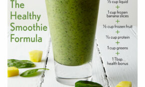 The Ultimate Green Smoothie Recipe | EatingWell – Recipes Of Healthy Smoothies