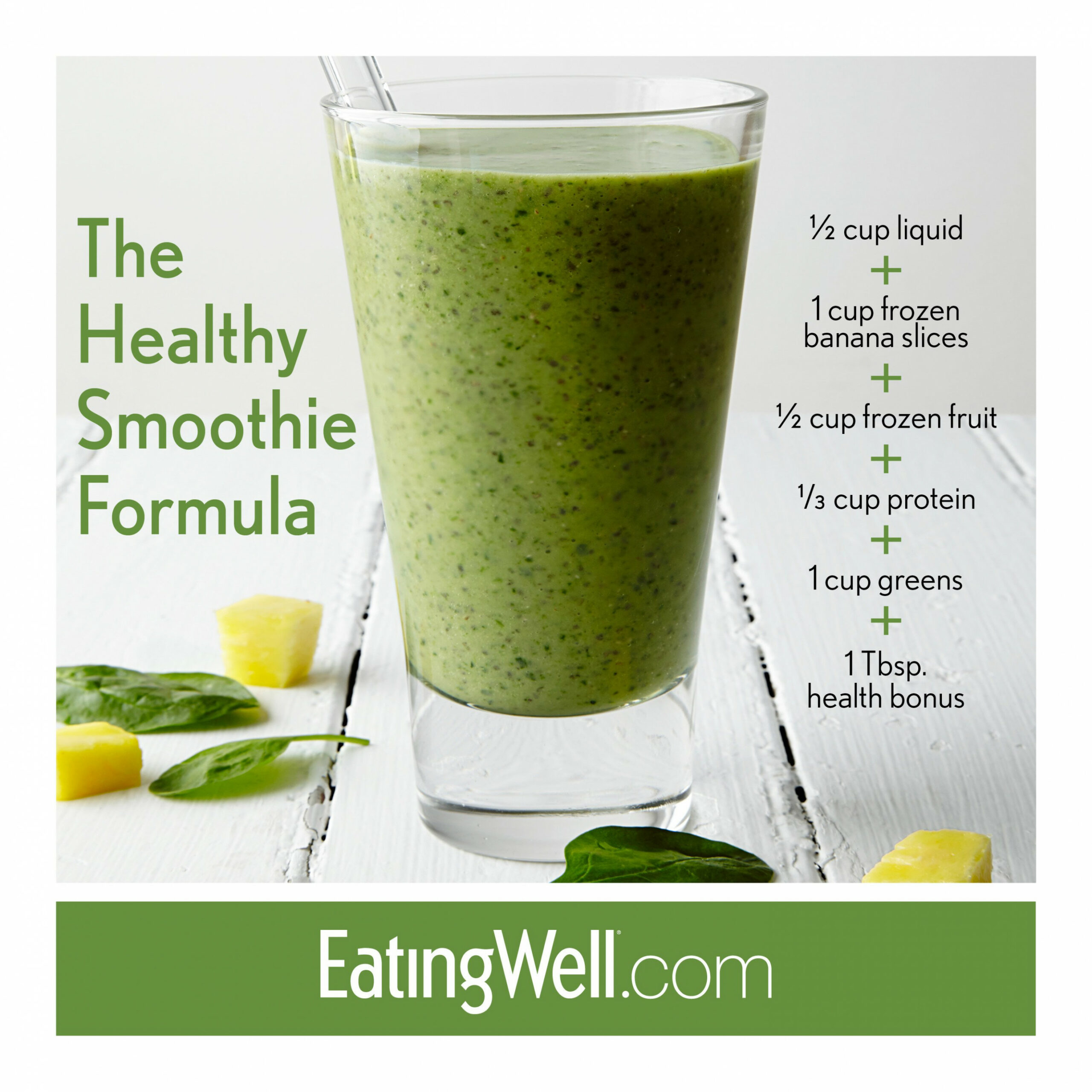 The Ultimate Green Smoothie Recipe | EatingWell - recipes of healthy smoothies