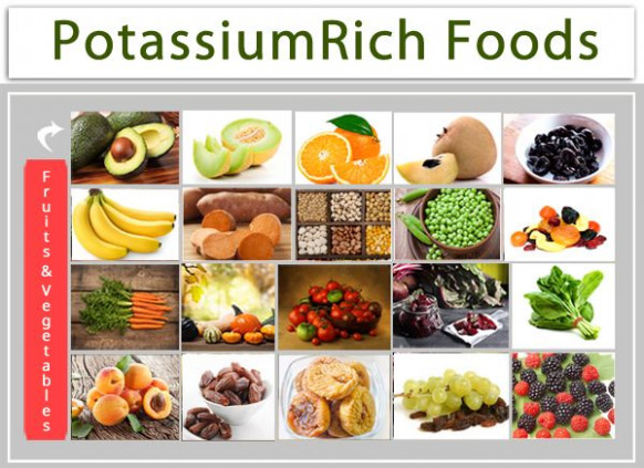 Top 15 Potassium Rich Foods And Their Benefits | Health ..