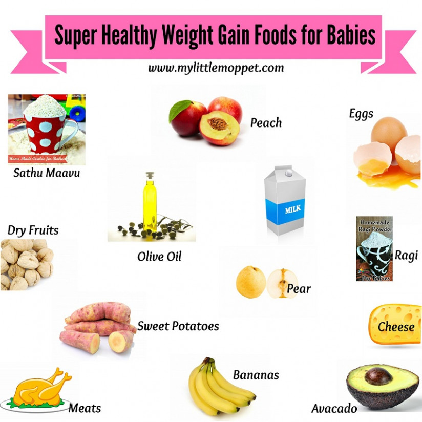 Top 20 Super Healthy Weight Gain Foods for babies & kids ..