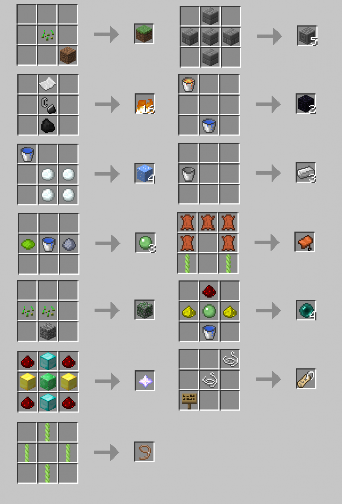 UsefulDNS V10.10.10 10/106/10 - Minecraft Mods - Mapping And ..