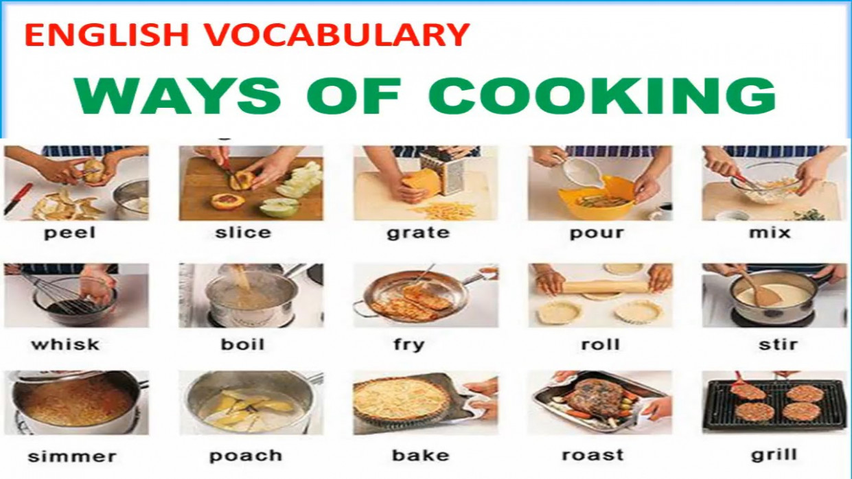 Ways of Cooking Vocabulary with Picture, Pronunciation and ..
