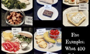 What 14 Calories Looks Like – Heather Mangieri Nutrition – Recipes Dinner Under 400 Calories